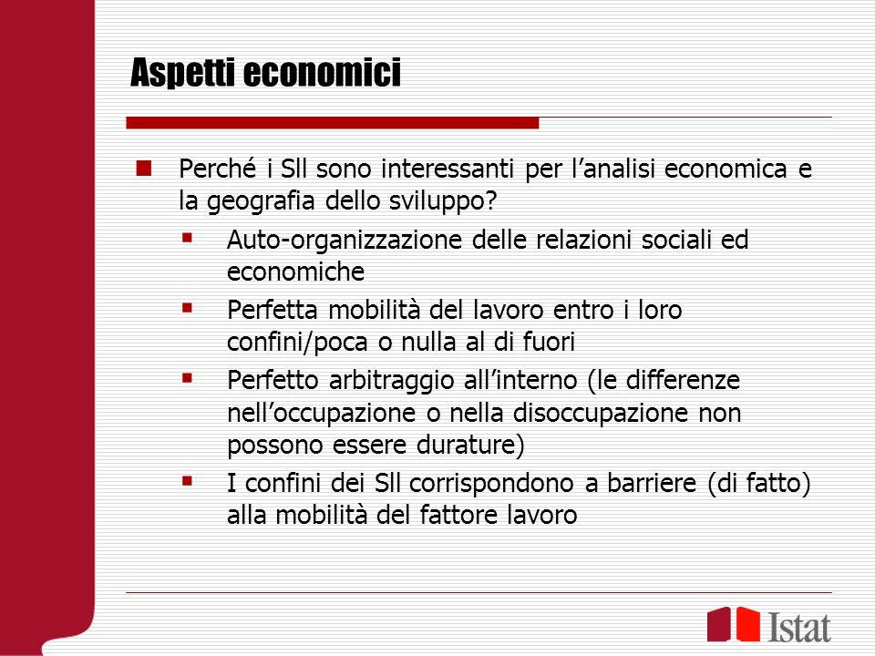 Aspetti economici Perché i Sll sono interessanti per lanalisi economica e la geografia dello sviluppo.