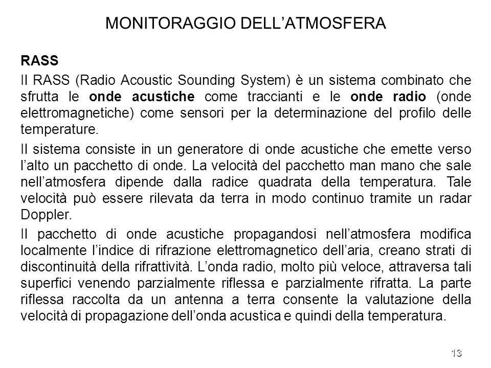 13 MONITORAGGIO DELLATMOSFERA RASS Il RASS (Radio Acoustic Sounding System) è un sistema combinato che sfrutta le onde acustiche come traccianti e le