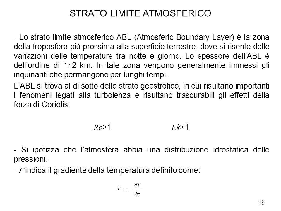 18 STRATO LIMITE ATMOSFERICO - Lo strato limite atmosferico ABL (Atmosferic Boundary Layer) è la zona della troposfera più prossima alla superficie te