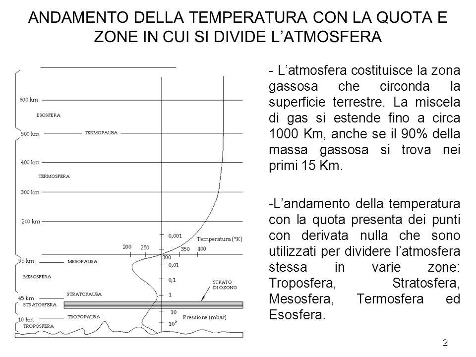 2 ANDAMENTO DELLA TEMPERATURA CON LA QUOTA E ZONE IN CUI SI DIVIDE LATMOSFERA - Latmosfera costituisce la zona gassosa che circonda la superficie terr