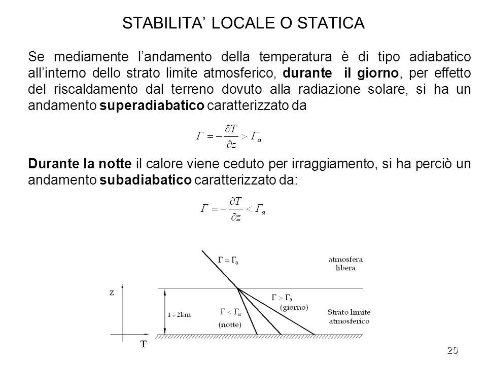 20 STABILITA LOCALE O STATICA Se mediamente landamento della temperatura è di tipo adiabatico allinterno dello strato limite atmosferico, durante il g