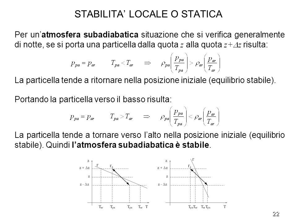 22 STABILITA LOCALE O STATICA Per unatmosfera subadiabatica situazione che si verifica generalmente di notte, se si porta una particella dalla quota z