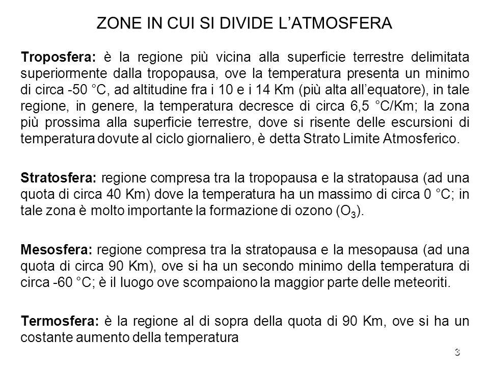 3 ZONE IN CUI SI DIVIDE LATMOSFERA Troposfera: è la regione più vicina alla superficie terrestre delimitata superiormente dalla tropopausa, ove la tem