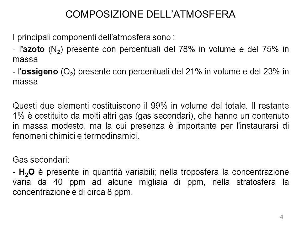 4 COMPOSIZIONE DELLATMOSFERA I principali componenti dell'atmosfera sono : - l'azoto (N 2 ) presente con percentuali del 78% in volume e del 75% in ma