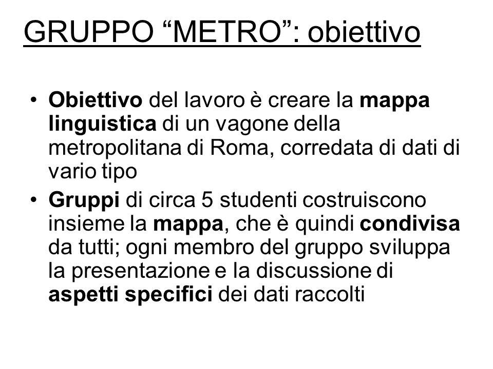 GRUPPO METRO: obiettivo Obiettivo del lavoro è creare la mappa linguistica di un vagone della metropolitana di Roma, corredata di dati di vario tipo G