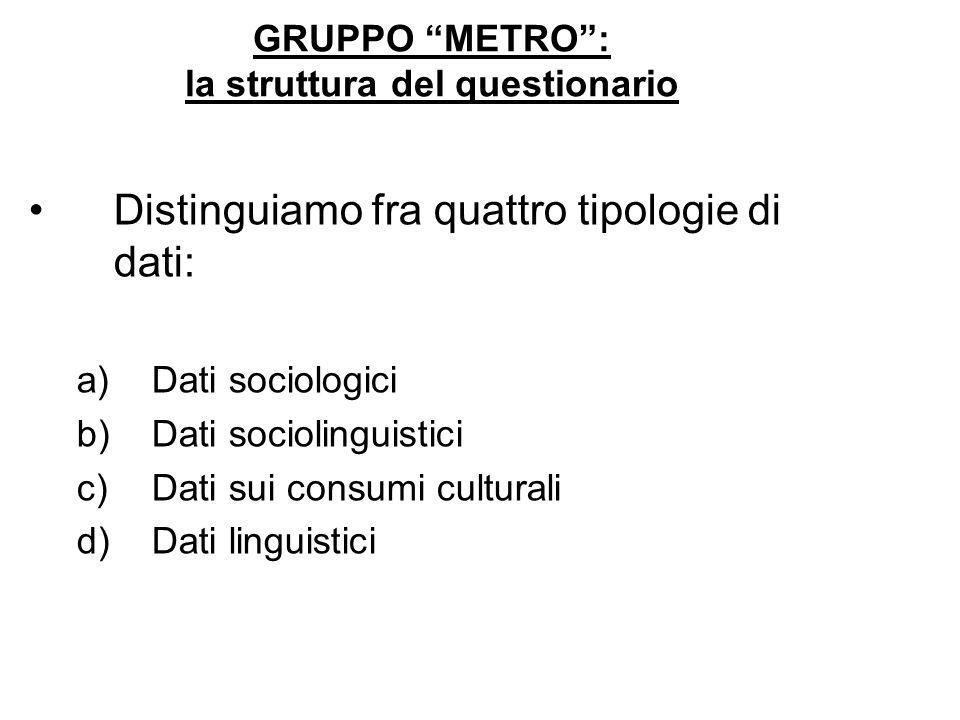 GRUPPO METRO: la struttura del questionario Distinguiamo fra quattro tipologie di dati: a)Dati sociologici b)Dati sociolinguistici c)Dati sui consumi
