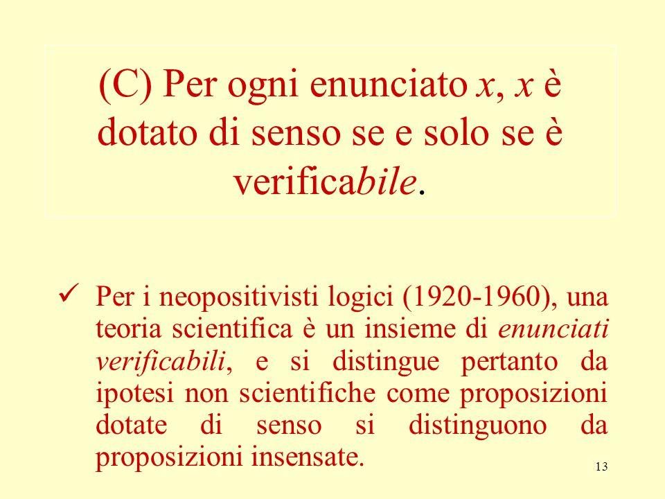 12 Per il primo Wittgenstein (1921), ciò che è dotato di senso è equivalente a ciò che è conoscibile scientificamente (tautologie e verità contingenti