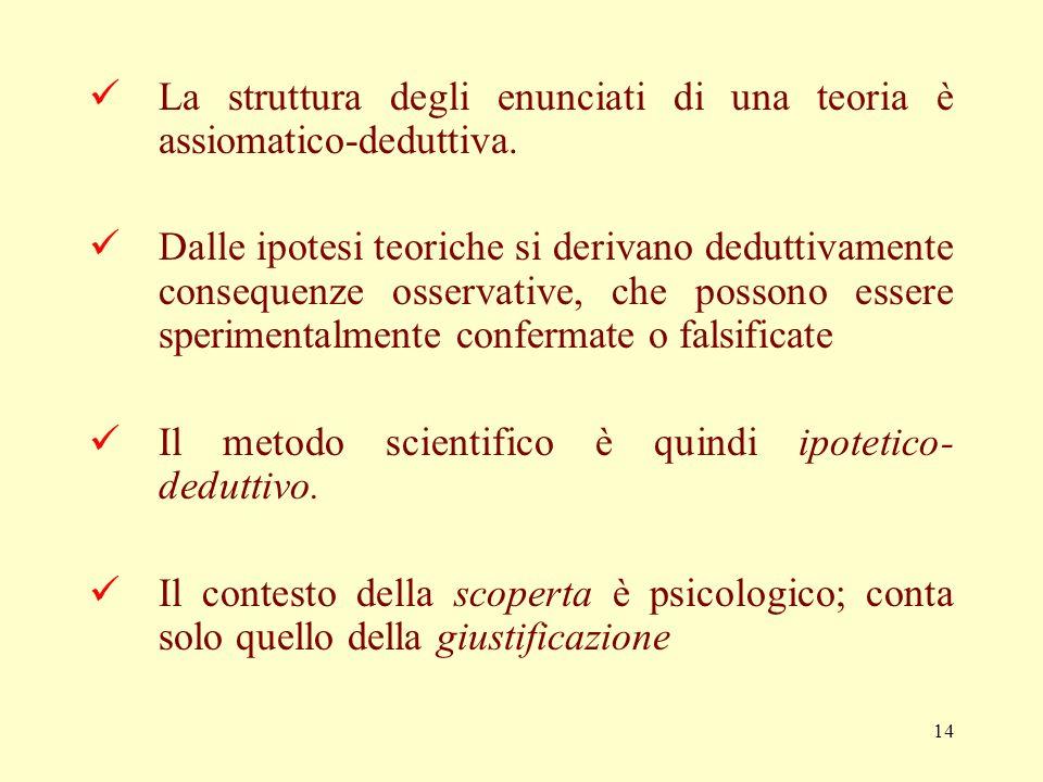 13 (C) Per ogni enunciato x, x è dotato di senso se e solo se è verificabile. Per i neopositivisti logici (1920-1960), una teoria scientifica è un ins