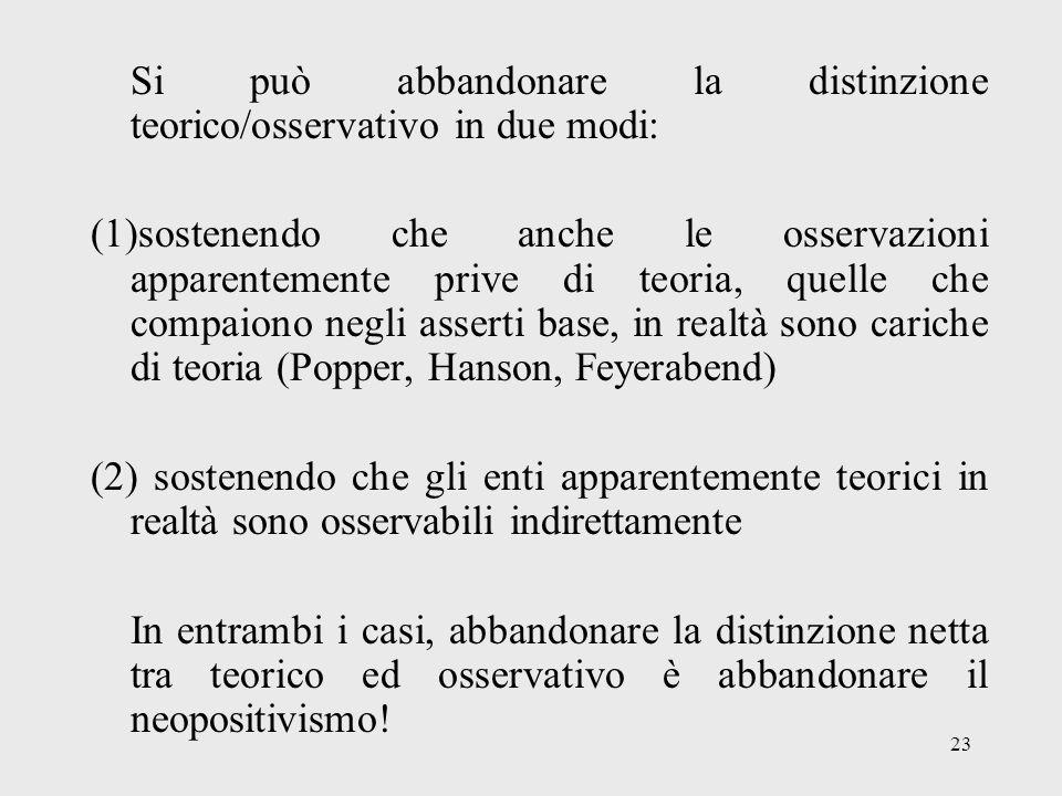 22 (1)La prima via duscita per continuare a sostenere che gli enunciati della fisica atomica siano dotati di senso, è che essi siano tutti traducibili