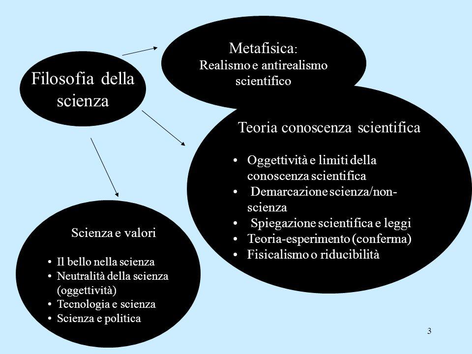33 I termini osservativi non hanno solo il compito di assegnare un significato ai termini teorici (elettrone, protone, atomo, ecc.
