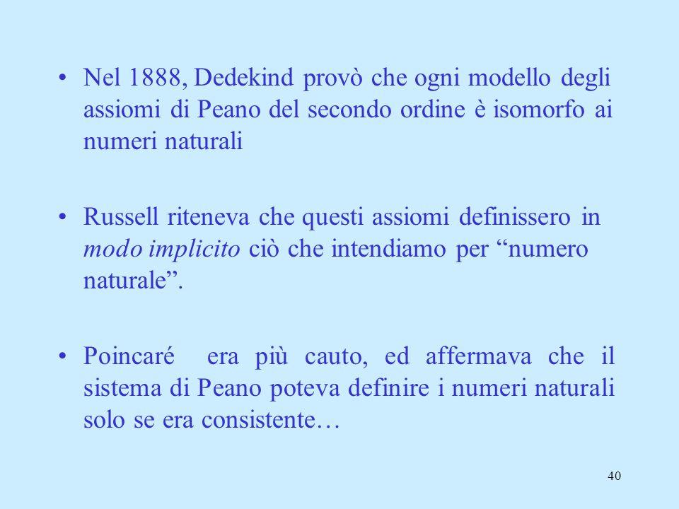 39 Parentesi logica: gli assiomi di Peano 1.0 è un numero naturale. 2.Ogni numero naturale a ha un successore, denotato da a + 1. 3.Non cè nessun nume