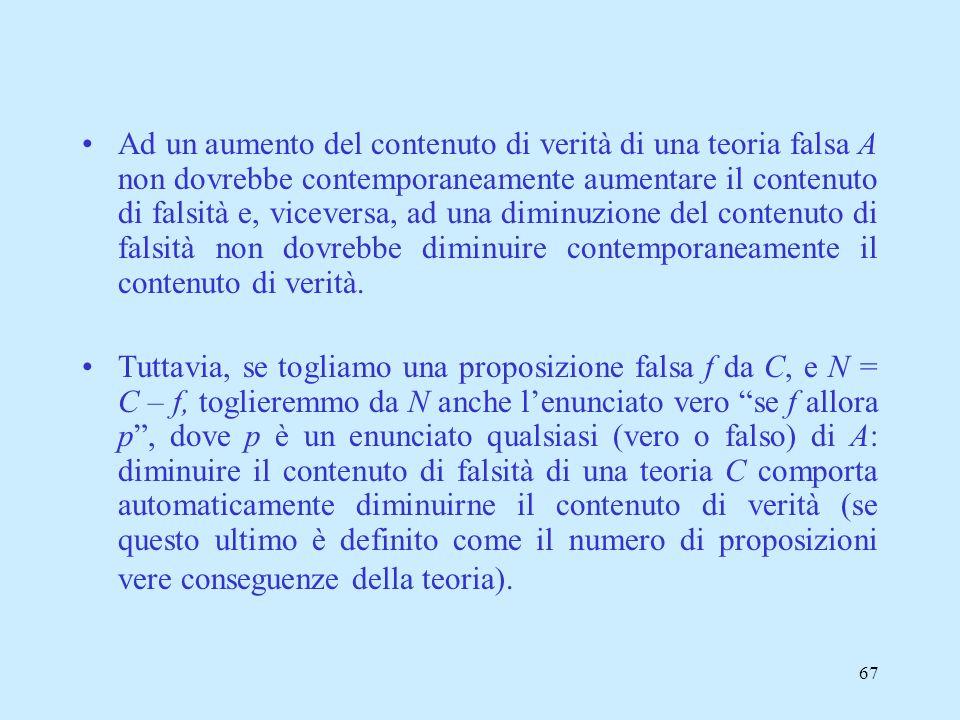 66 La dinamica delle teorie per Popper Si prendano due teorie false, tali da farci pensare, intuitivamente, che la seconda è comunque più vicina alla