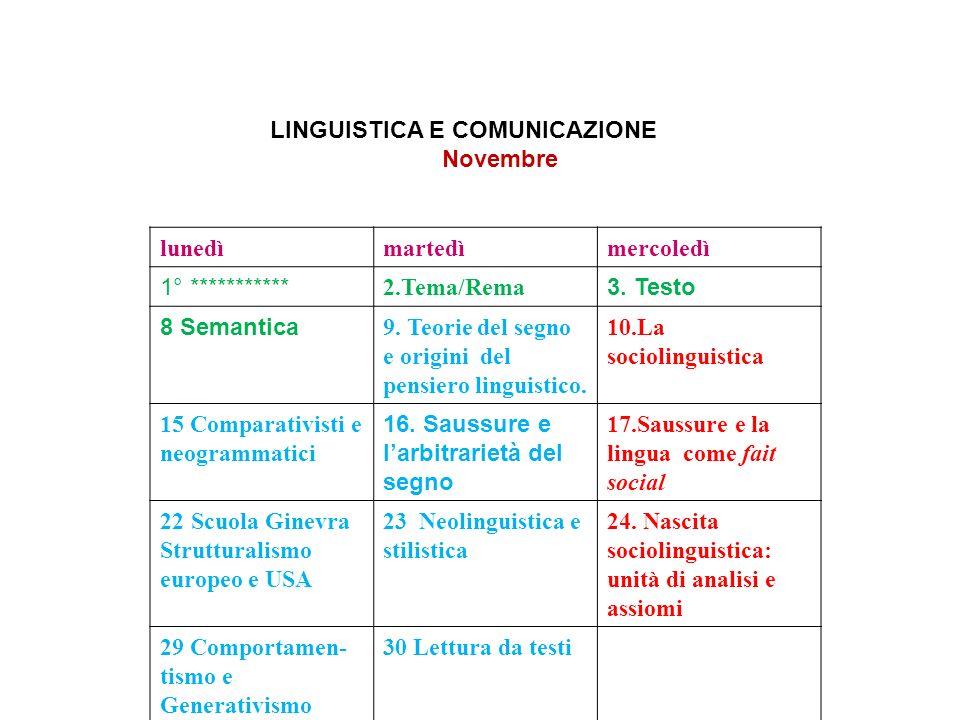 lunedìmartedìmercoledì 1° *********** 2.Tema/Rema 3. Testo 8 Semantica 9. Teorie del segno e origini del pensiero linguistico. 10.La sociolinguistica