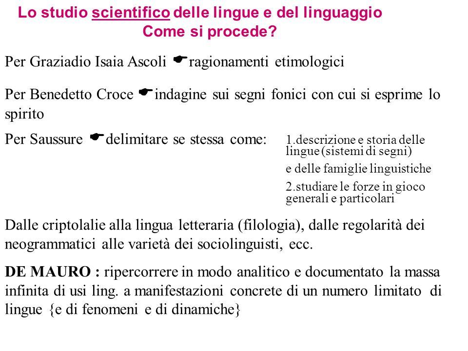 Per Graziadio Isaia Ascoli ragionamenti etimologici Per Benedetto Croce indagine sui segni fonici con cui si esprime lo spirito Per Saussure delimitar