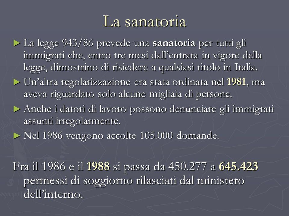 La sanatoria La legge 943/86 prevede una sanatoria per tutti gli immigrati che, entro tre mesi dallentrata in vigore della legge, dimostrino di risied