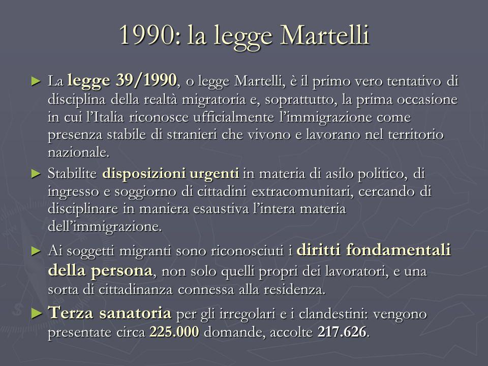 1990: la legge Martelli La legge 39/1990, o legge Martelli, è il primo vero tentativo di disciplina della realtà migratoria e, soprattutto, la prima o
