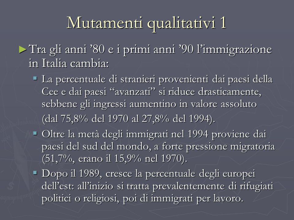 Mutamenti qualitativi 1 Tra gli anni 80 e i primi anni 90 limmigrazione in Italia cambia: Tra gli anni 80 e i primi anni 90 limmigrazione in Italia ca