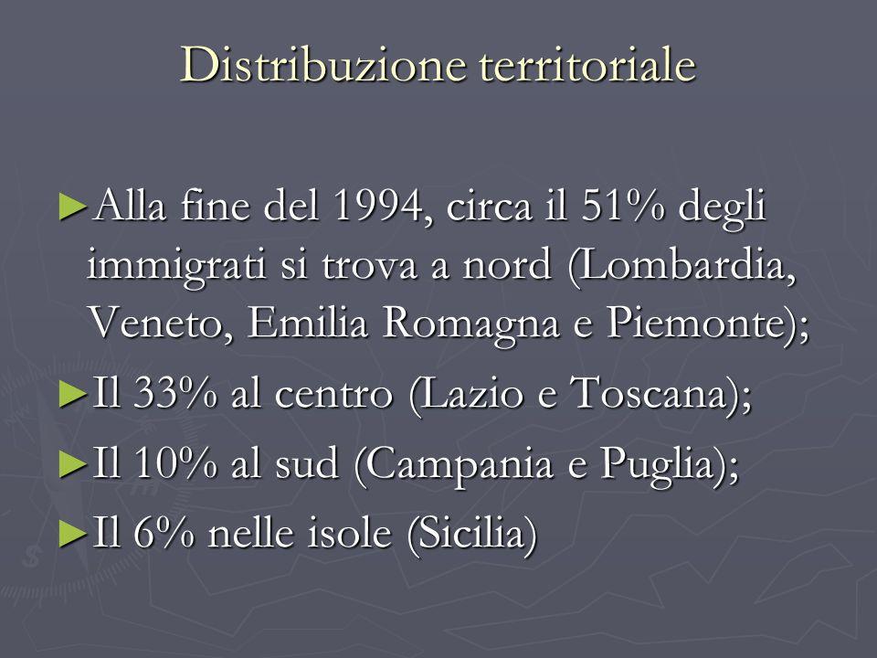Distribuzione territoriale Alla fine del 1994, circa il 51% degli immigrati si trova a nord (Lombardia, Veneto, Emilia Romagna e Piemonte); Alla fine