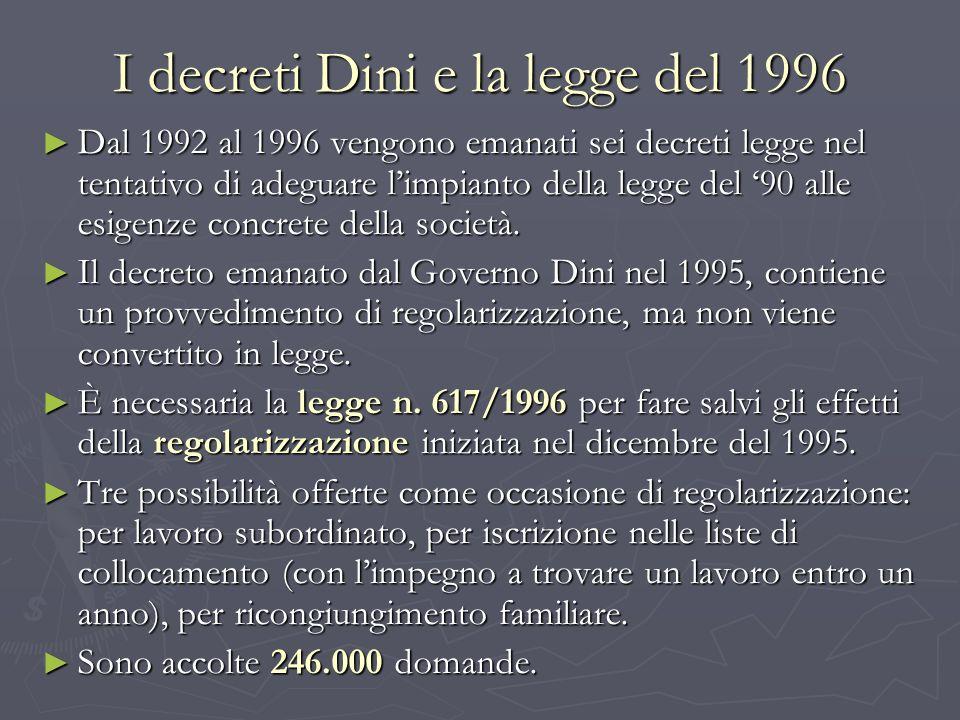 I decreti Dini e la legge del 1996 Dal 1992 al 1996 vengono emanati sei decreti legge nel tentativo di adeguare limpianto della legge del 90 alle esig