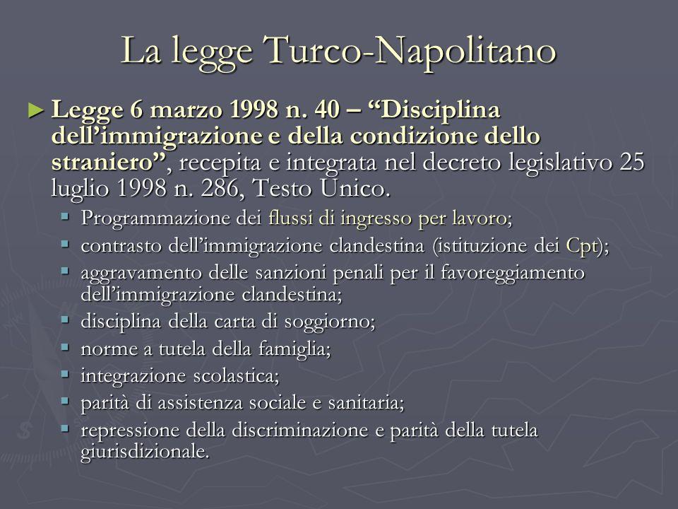La legge Turco-Napolitano Legge 6 marzo 1998 n. 40 – Disciplina dellimmigrazione e della condizione dello straniero, recepita e integrata nel decreto