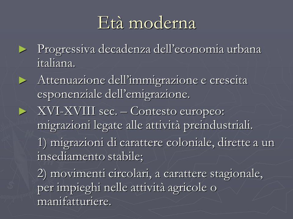 Età moderna Progressiva decadenza delleconomia urbana italiana. Progressiva decadenza delleconomia urbana italiana. Attenuazione dellimmigrazione e cr