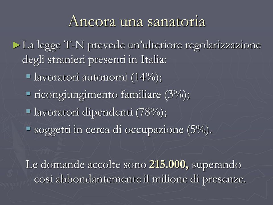 Ancora una sanatoria La legge T-N prevede unulteriore regolarizzazione degli stranieri presenti in Italia: La legge T-N prevede unulteriore regolarizz