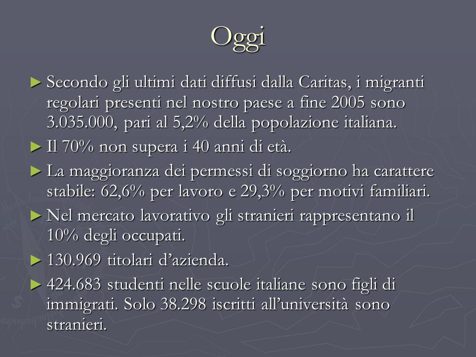 Oggi Secondo gli ultimi dati diffusi dalla Caritas, i migranti regolari presenti nel nostro paese a fine 2005 sono 3.035.000, pari al 5,2% della popol