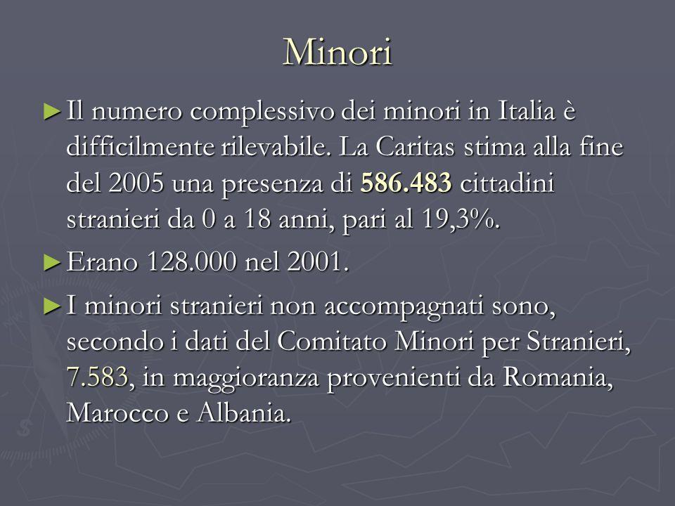 Minori Il numero complessivo dei minori in Italia è difficilmente rilevabile. La Caritas stima alla fine del 2005 una presenza di 586.483 cittadini st
