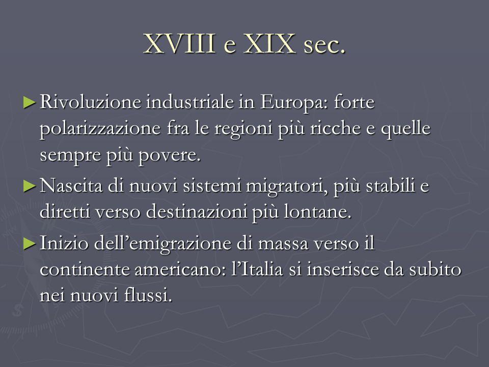 XX sec.LItalia rimane caratterizzata da alti tassi di emigrazione.