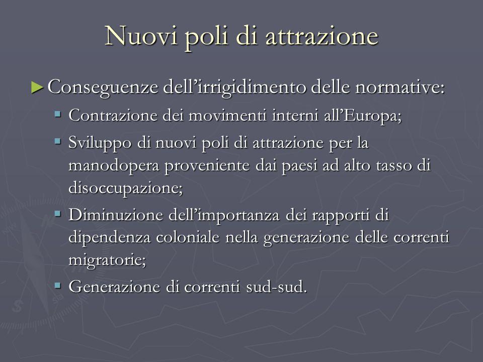 Il caso italiano Larrivo di nuclei di immigrati di consistenza quantitativamente rilevante si verifica allinizio degli anni 70.