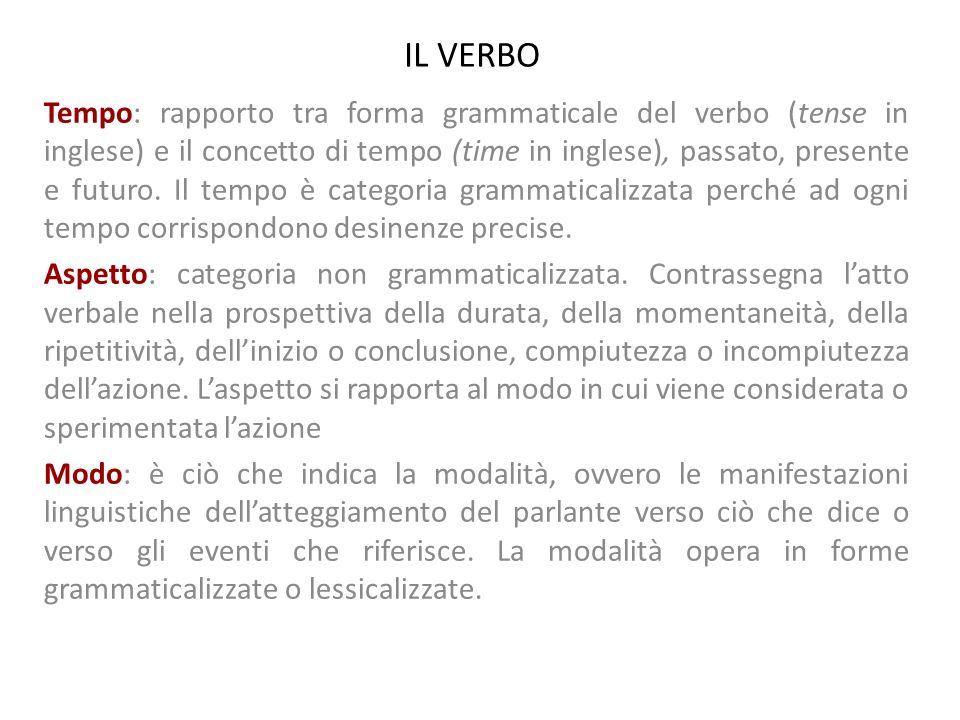 IL VERBO Tempo: rapporto tra forma grammaticale del verbo (tense in inglese) e il concetto di tempo (time in inglese), passato, presente e futuro. Il