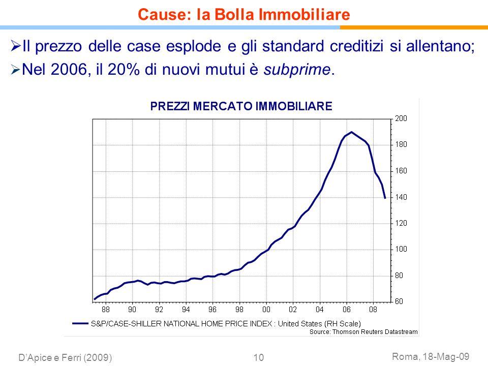 Roma, 18-Mag-09 DApice e Ferri (2009)10 Il prezzo delle case esplode e gli standard creditizi si allentano; Nel 2006, il 20% di nuovi mutui è subprime