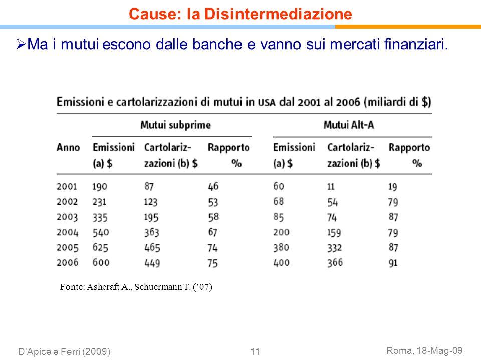 Roma, 18-Mag-09 DApice e Ferri (2009)11 Ma i mutui escono dalle banche e vanno sui mercati finanziari. Fonte: Ashcraft A., Schuermann T. (07) Cause: l