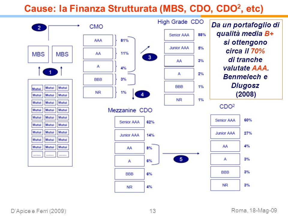 Roma, 18-Mag-09 DApice e Ferri (2009)13 Cause: la Finanza Strutturata (MBS, CDO, CDO 2, etc) Da un portafoglio di qualità media B+ si ottengono circa