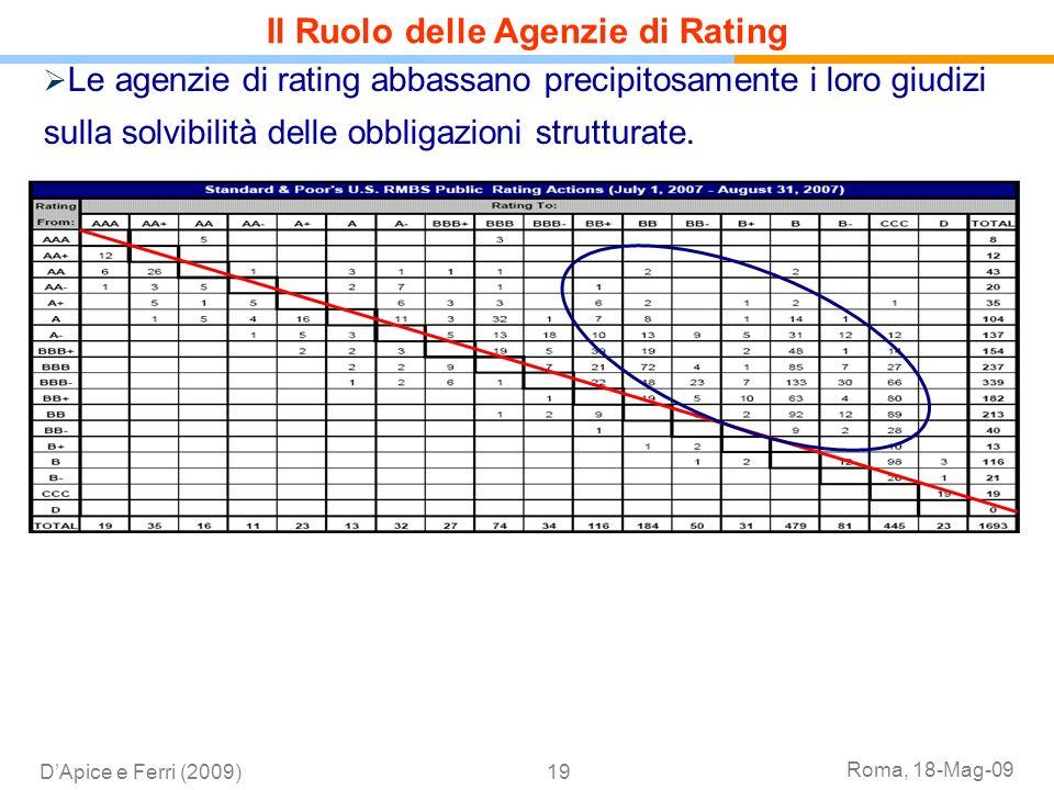 Roma, 18-Mag-09 DApice e Ferri (2009)19 Le agenzie di rating abbassano precipitosamente i loro giudizi sulla solvibilità delle obbligazioni strutturat