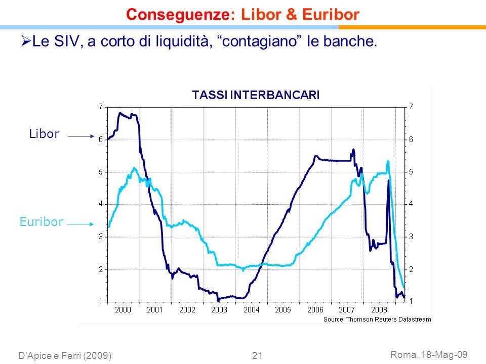 Roma, 18-Mag-09 DApice e Ferri (2009)21 Le SIV, a corto di liquidità, contagiano le banche. Euribor Libor Conseguenze: Libor & Euribor
