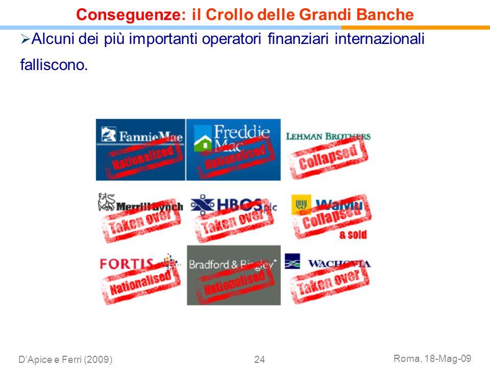 Roma, 18-Mag-09 DApice e Ferri (2009)24 Alcuni dei più importanti operatori finanziari internazionali falliscono. Conseguenze: il Crollo delle Grandi
