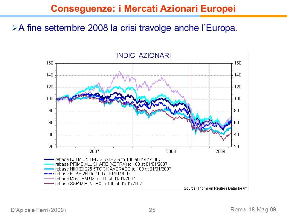 Roma, 18-Mag-09 DApice e Ferri (2009)25 A fine settembre 2008 la crisi travolge anche lEuropa. Conseguenze: i Mercati Azionari Europei