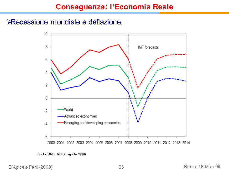 Roma, 18-Mag-09 DApice e Ferri (2009)26 Conseguenze: lEconomia Reale Recessione mondiale e deflazione. Fonte: IMF, GFSR, Aprile 2009