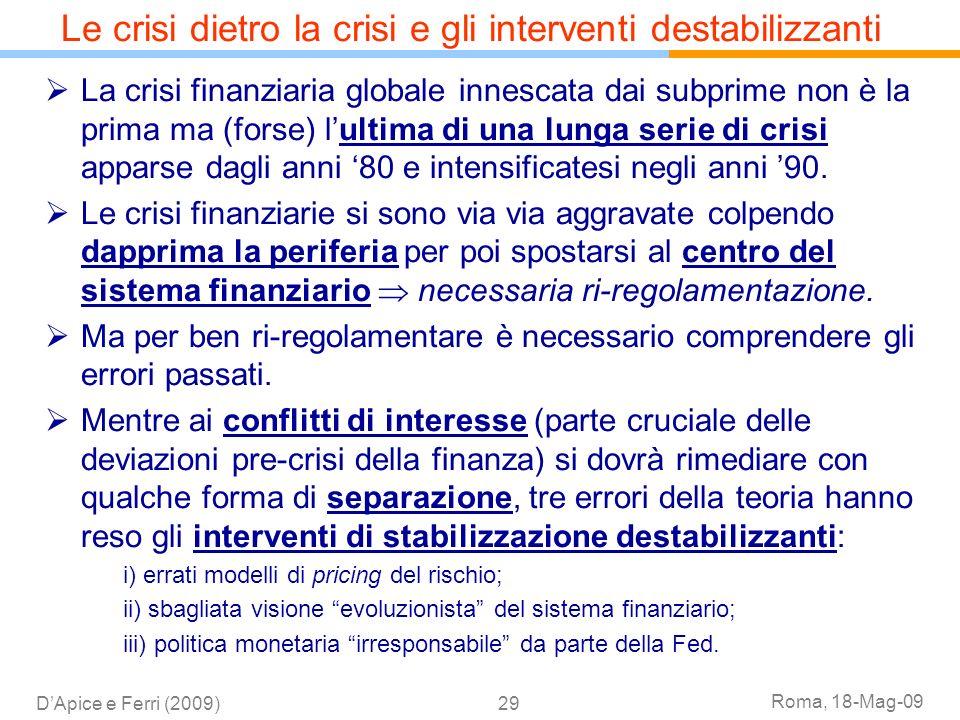 Roma, 18-Mag-09 DApice e Ferri (2009)29 La crisi finanziaria globale innescata dai subprime non è la prima ma (forse) lultima di una lunga serie di cr