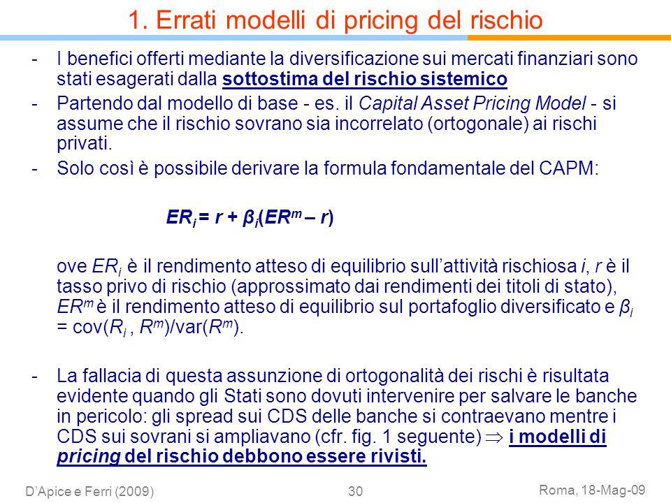 Roma, 18-Mag-09 DApice e Ferri (2009)30 -I benefici offerti mediante la diversificazione sui mercati finanziari sono stati esagerati dalla sottostima