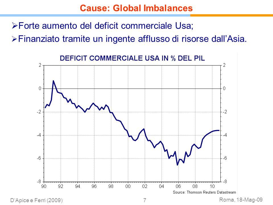 Roma, 18-Mag-09 DApice e Ferri (2009)7 Forte aumento del deficit commerciale Usa; Finanziato tramite un ingente afflusso di risorse dallAsia. Cause: G