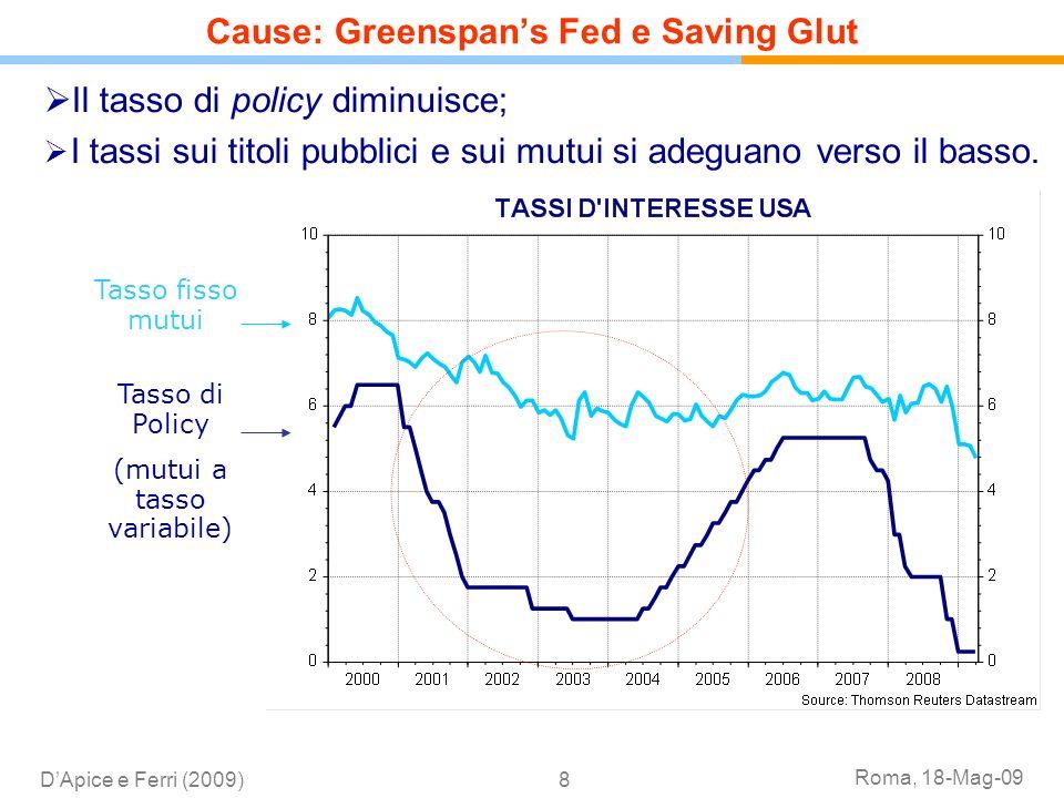 Roma, 18-Mag-09 DApice e Ferri (2009)8 Il tasso di policy diminuisce; I tassi sui titoli pubblici e sui mutui si adeguano verso il basso. Tasso di Pol