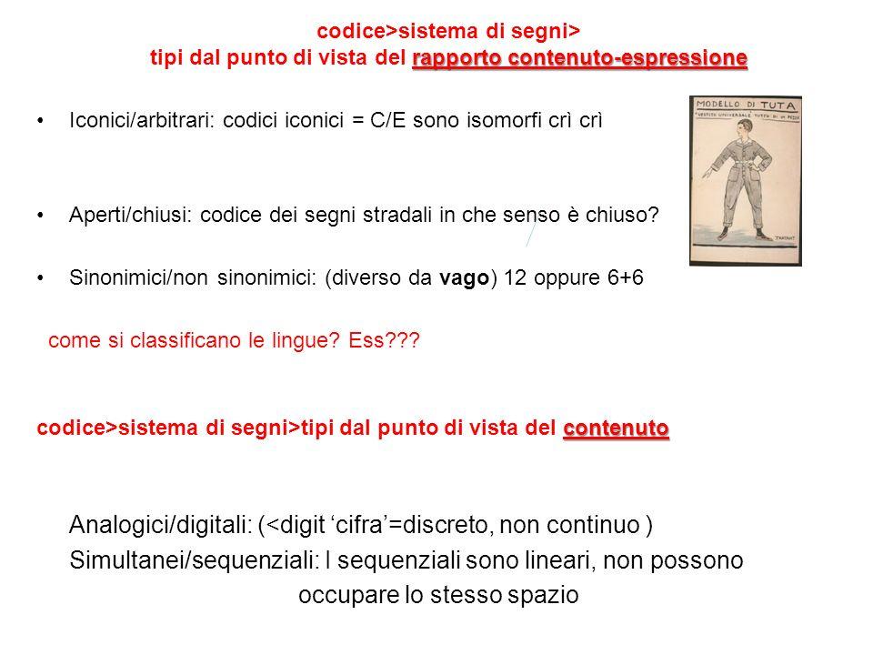 Iconici/arbitrari: codici iconici = C/E sono isomorfi crì crì Aperti/chiusi: codice dei segni stradali in che senso è chiuso? Sinonimici/non sinonimic