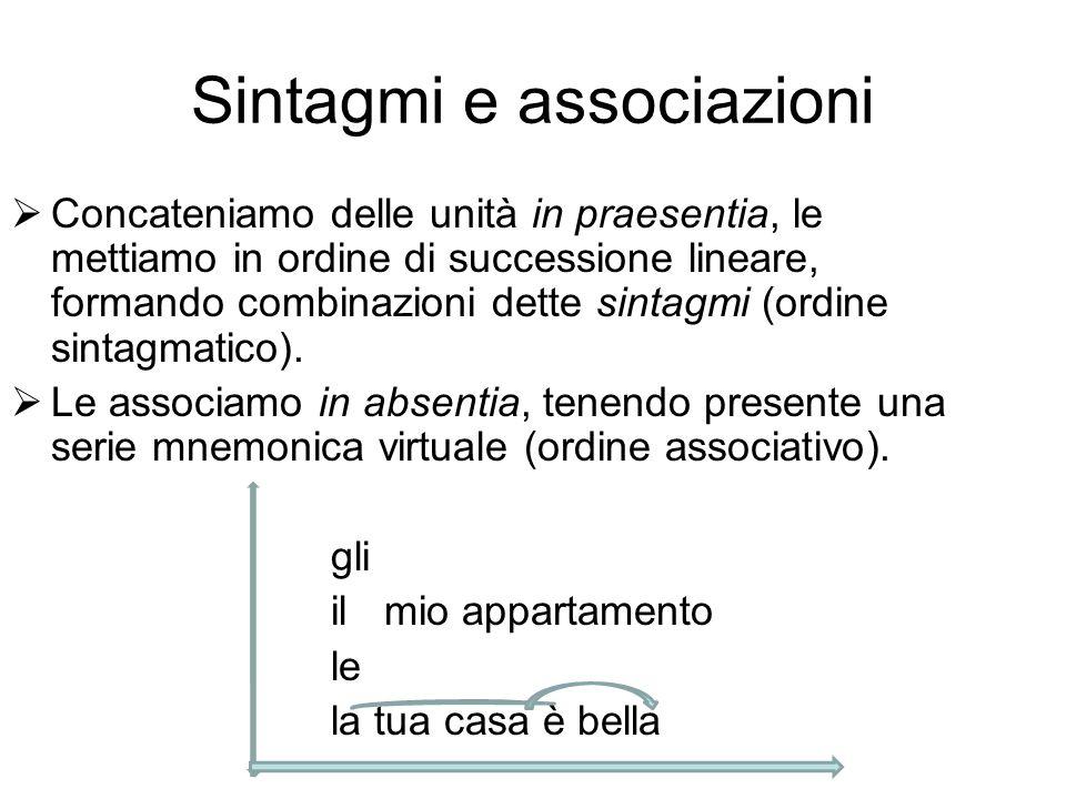 Sintagmi e associazioni Concateniamo delle unità in praesentia, le mettiamo in ordine di successione lineare, formando combinazioni dette sintagmi (or