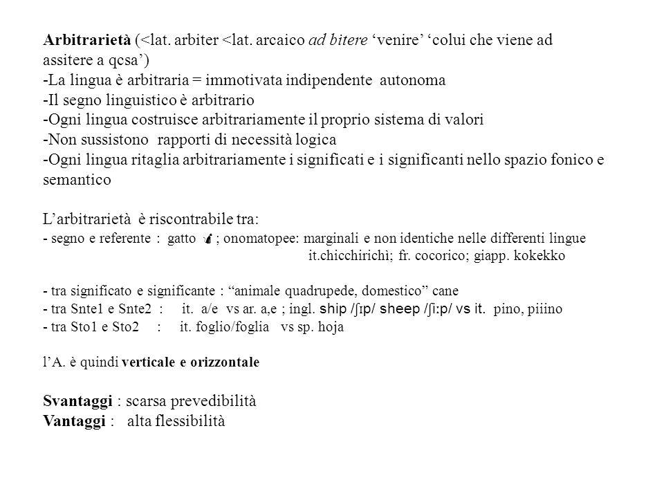 Arbitrarietà (<lat. arbiter <lat. arcaico ad bitere venire colui che viene ad assitere a qcsa) -La lingua è arbitraria = immotivata indipendente auton