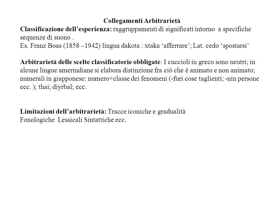 Collegamenti Arbitrarietà Classificazione dellesperienza: raggruppamenti di significati intorno a specifiche sequenze di suono. Es. Franz Boas (1858 –