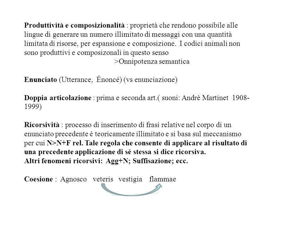 Produttività e composizionalità : proprietà che rendono possibile alle lingue di generare un numero illimitato di messaggi con una quantità limitata d