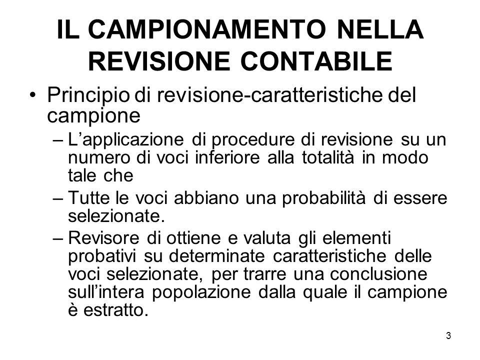 3 IL CAMPIONAMENTO NELLA REVISIONE CONTABILE Principio di revisione-caratteristiche del campione –Lapplicazione di procedure di revisione su un numero