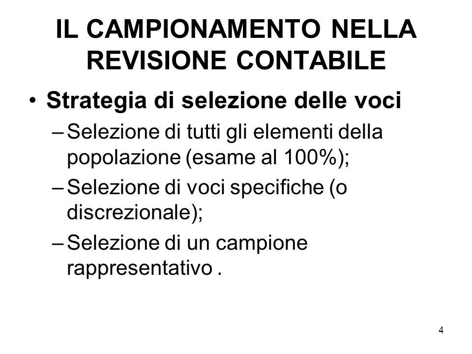 15 IL CAMPIONAMENTO NELLA REVISIONE CONTABILE Selezione del campione –Dimensione del campione è influenzata dal livello del rischio di campionamento che il revisore intende accettare.